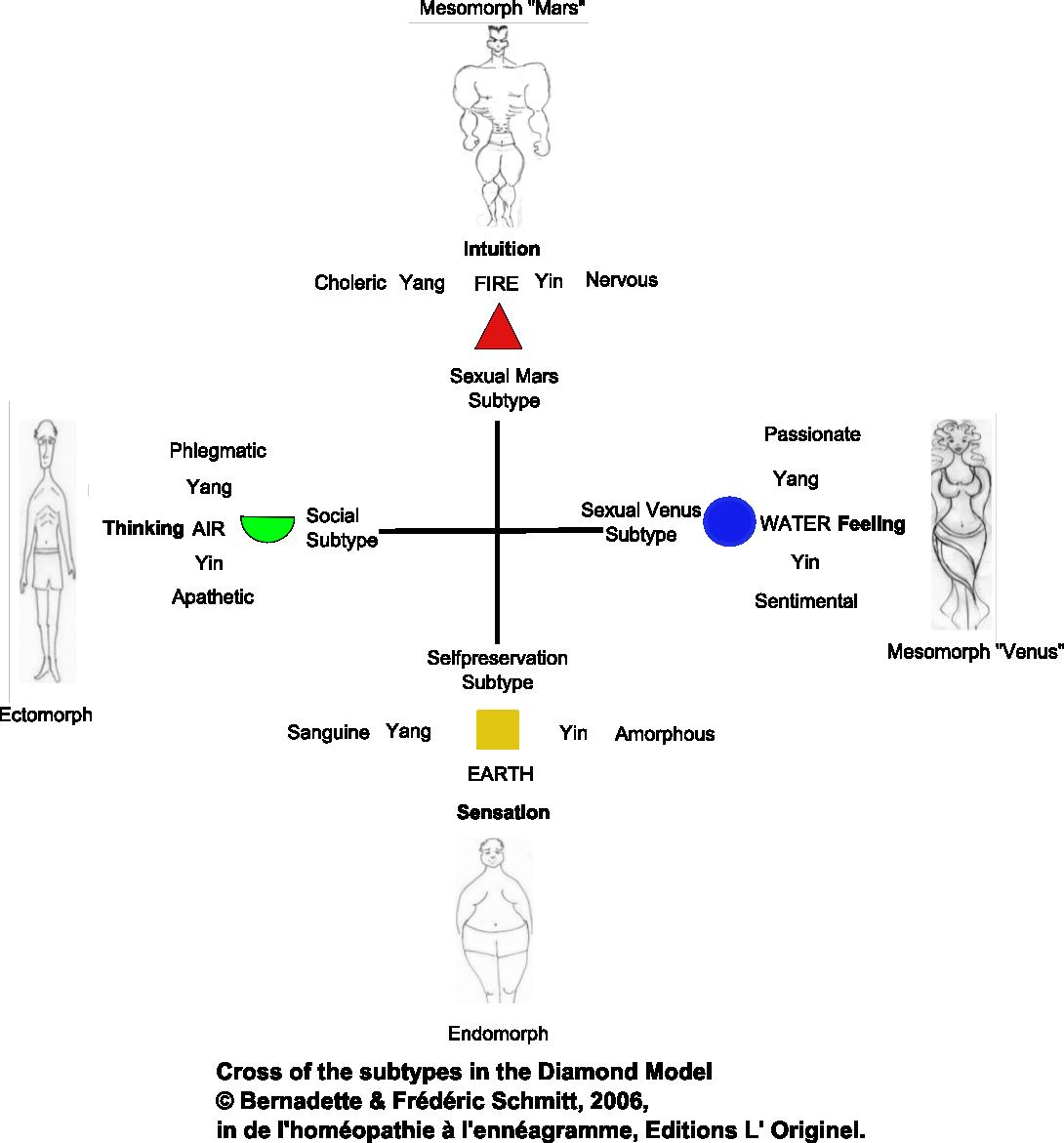 Croix de Jung